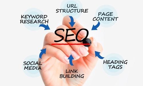 Contents of website